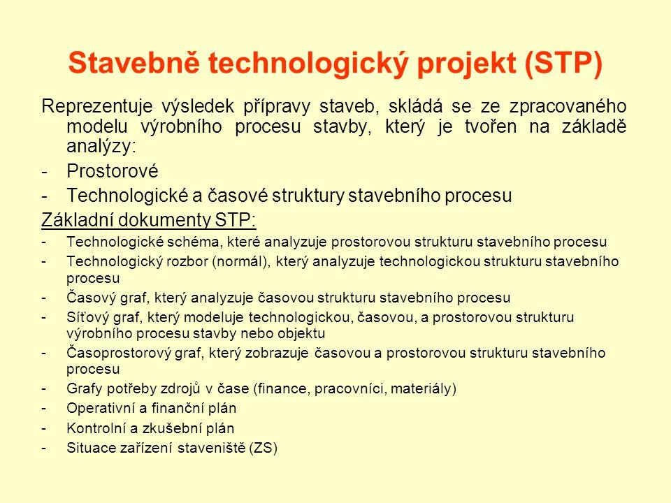 Stavebně technologický projekt (STP)