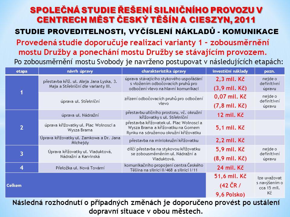 SPOLEČNÁ STUDIE ŘEŠENÍ SILNIČNÍHO PROVOZU V CENTRECH MĚST ČESKÝ TĚŠÍN A CIESZYN, 2011
