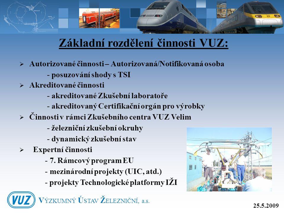 Základní rozdělení činnosti VUZ: