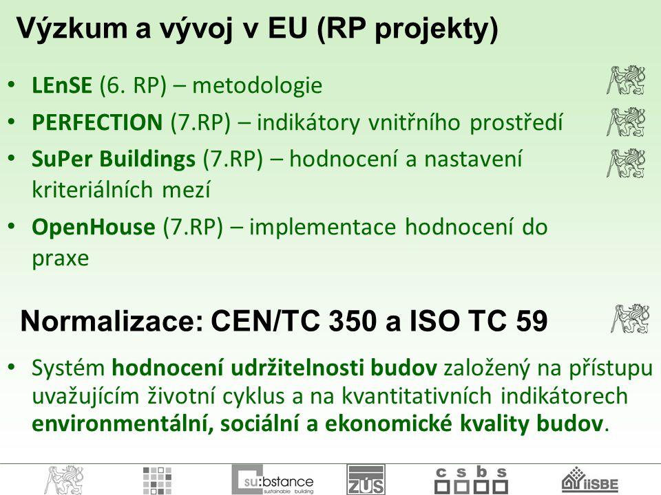 Výzkum a vývoj v EU (RP projekty)