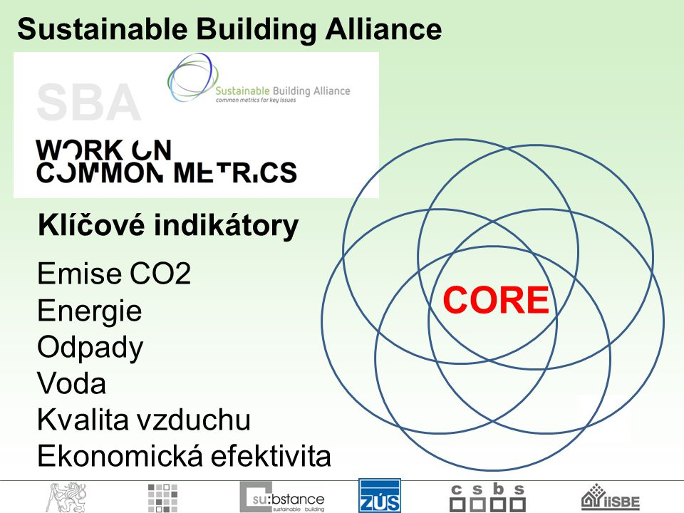 CORE Sustainable Building Alliance Klíčové indikátory Emise CO2