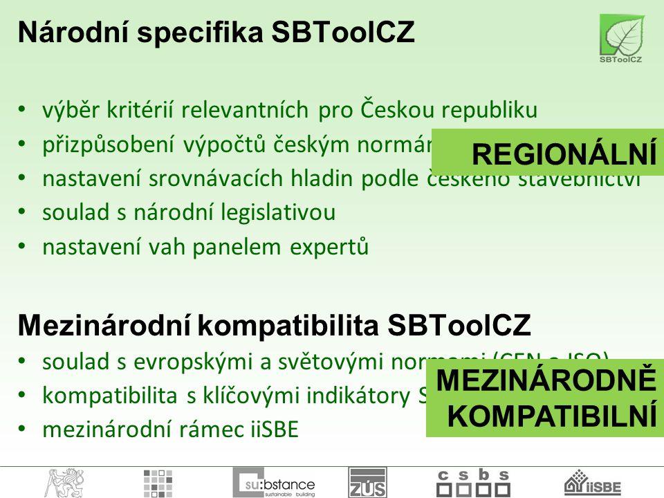 Národní specifika SBToolCZ