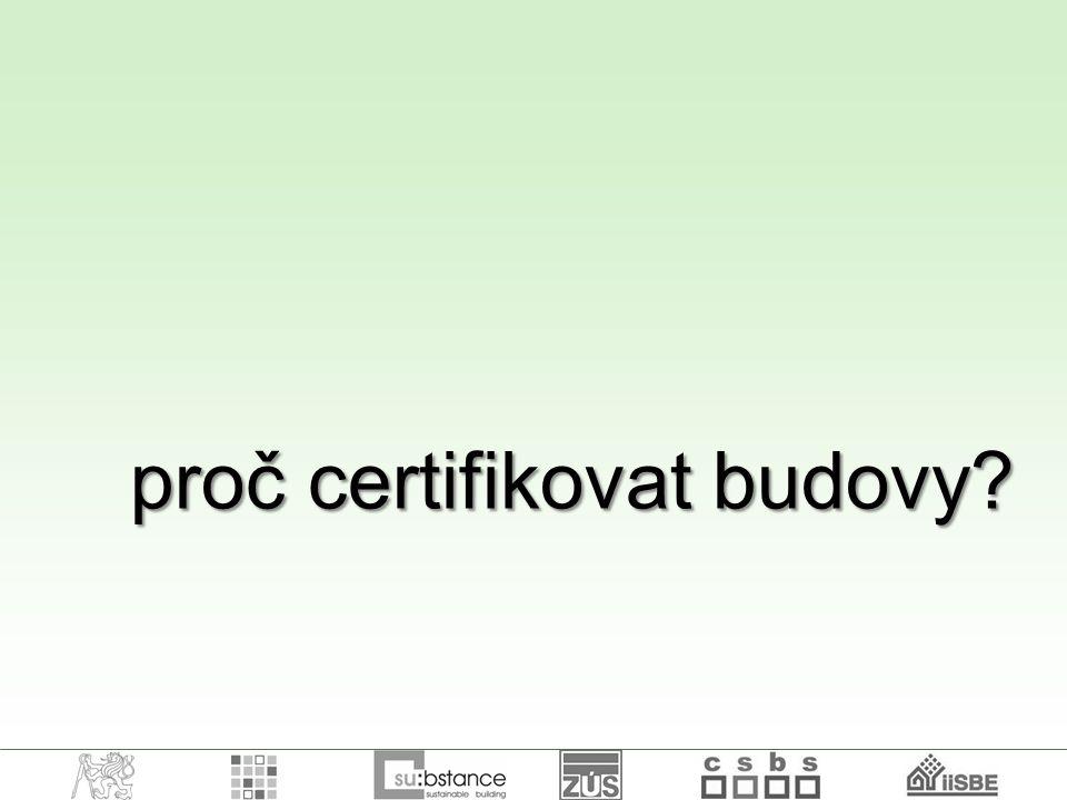 proč certifikovat budovy