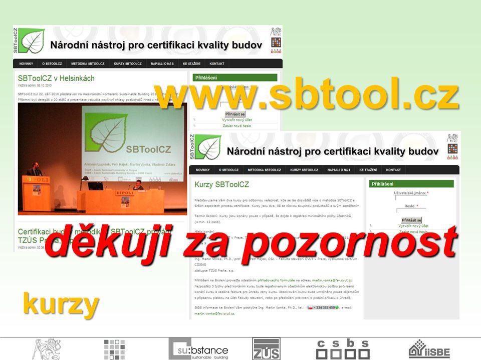 www.sbtool.cz děkuji za pozornost kurzy