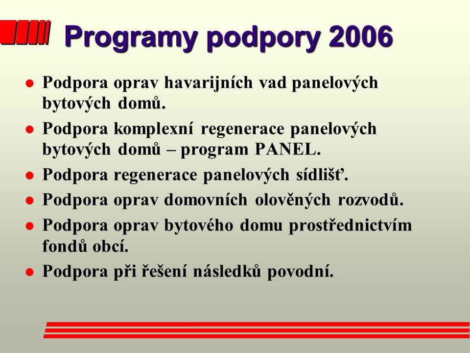 Programy podpory 2006 Podpora oprav havarijních vad panelových bytových domů. Podpora komplexní regenerace panelových bytových domů – program PANEL.