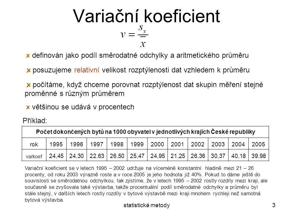 Variační koeficient definován jako podíl směrodatné odchylky a aritmetického průměru.