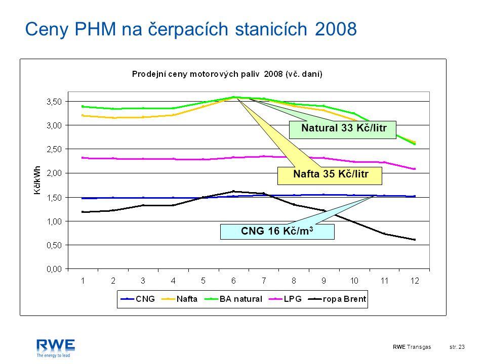Ceny PHM na čerpacích stanicích 2008
