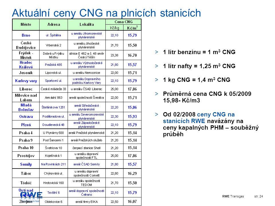 Aktuální ceny CNG na plnicích stanicích