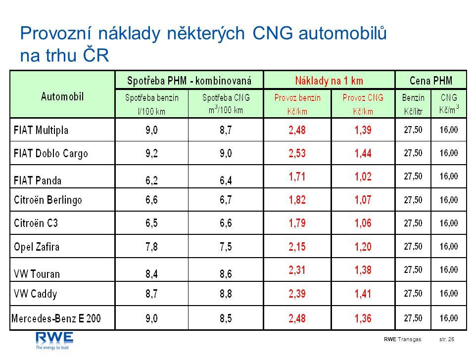 Provozní náklady některých CNG automobilů na trhu ČR