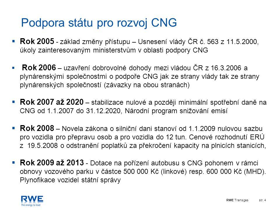 Podpora státu pro rozvoj CNG