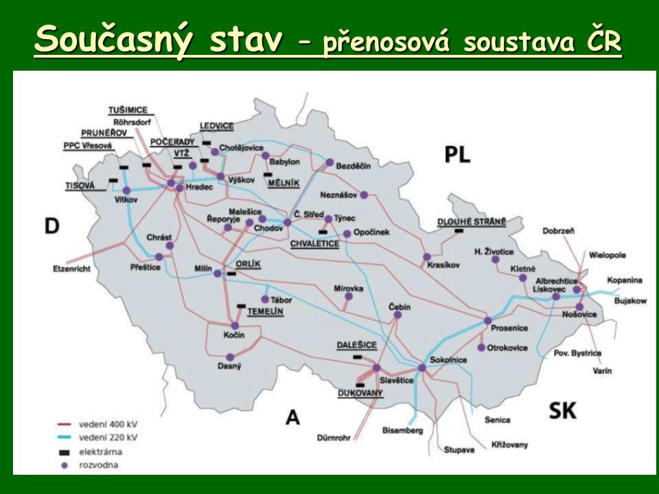 Současný stav – přenosová soustava ČR