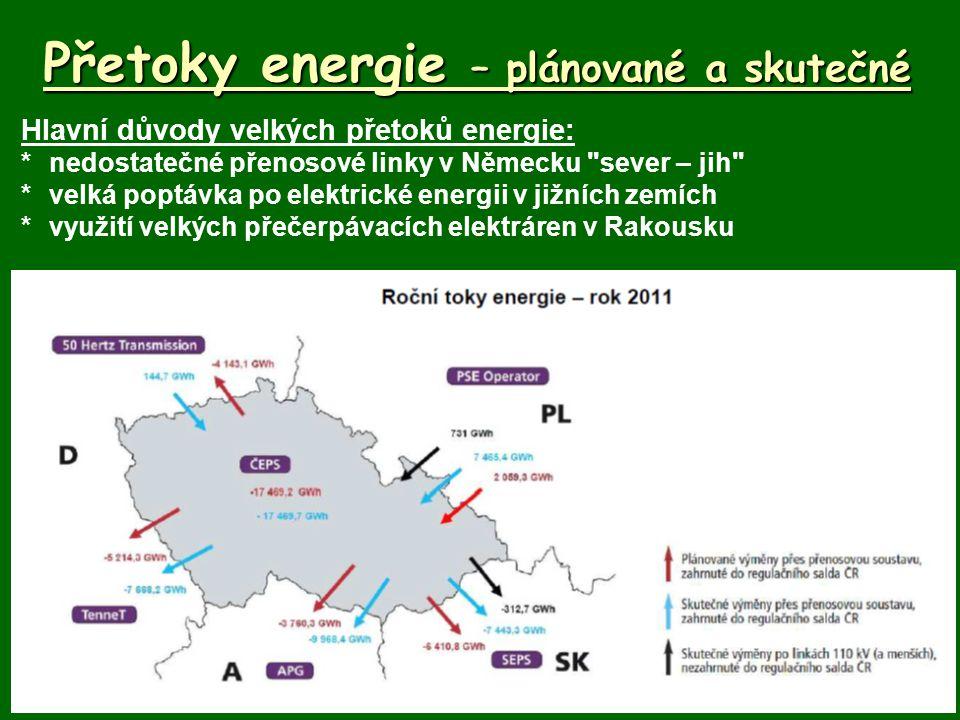 Přetoky energie – plánované a skutečné
