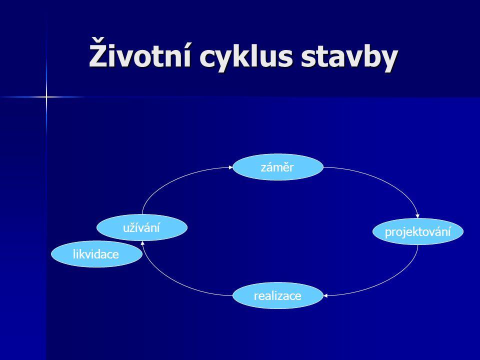 Životní cyklus stavby záměr užívání projektování likvidace realizace