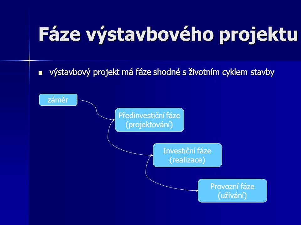 Fáze výstavbového projektu