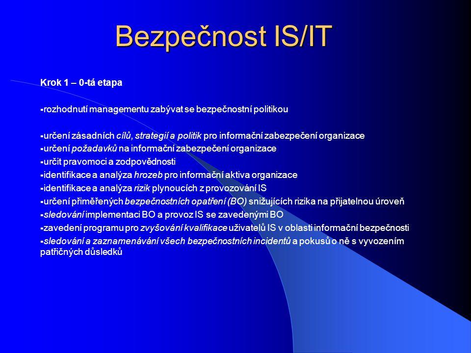 Bezpečnost IS/IT Krok 1 – 0-tá etapa