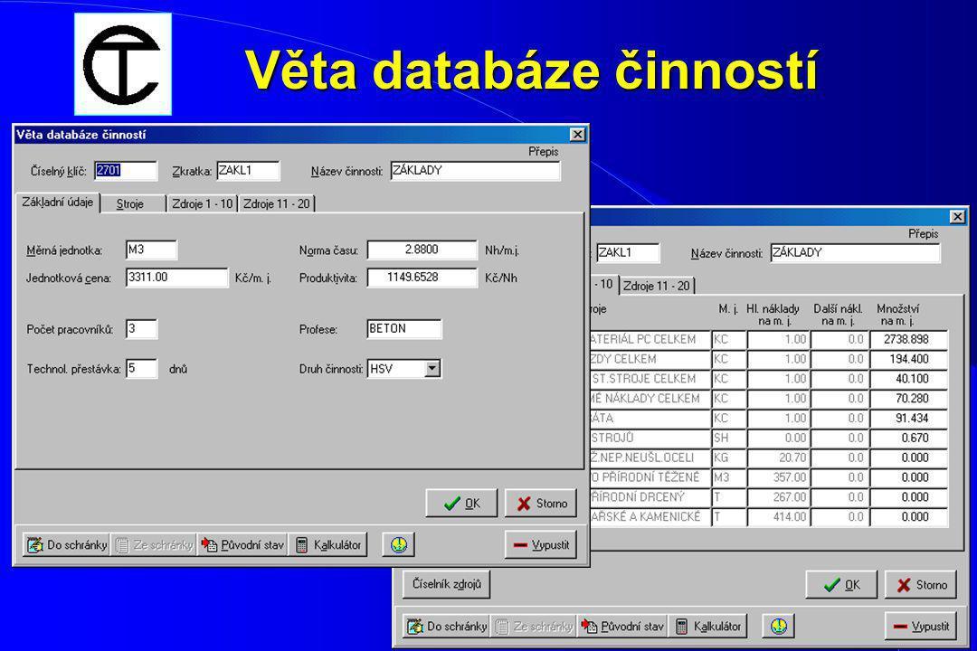 Věta databáze činností