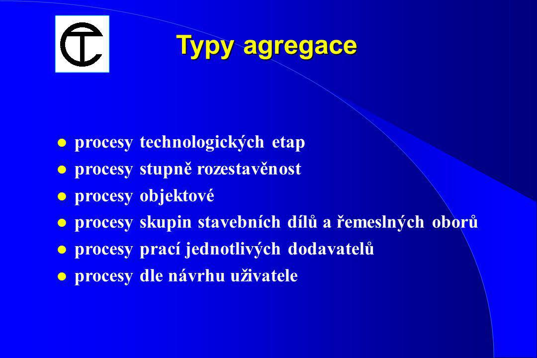 Typy agregace procesy technologických etap