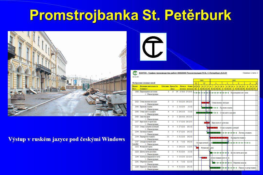 Promstrojbanka St. Petěrburk