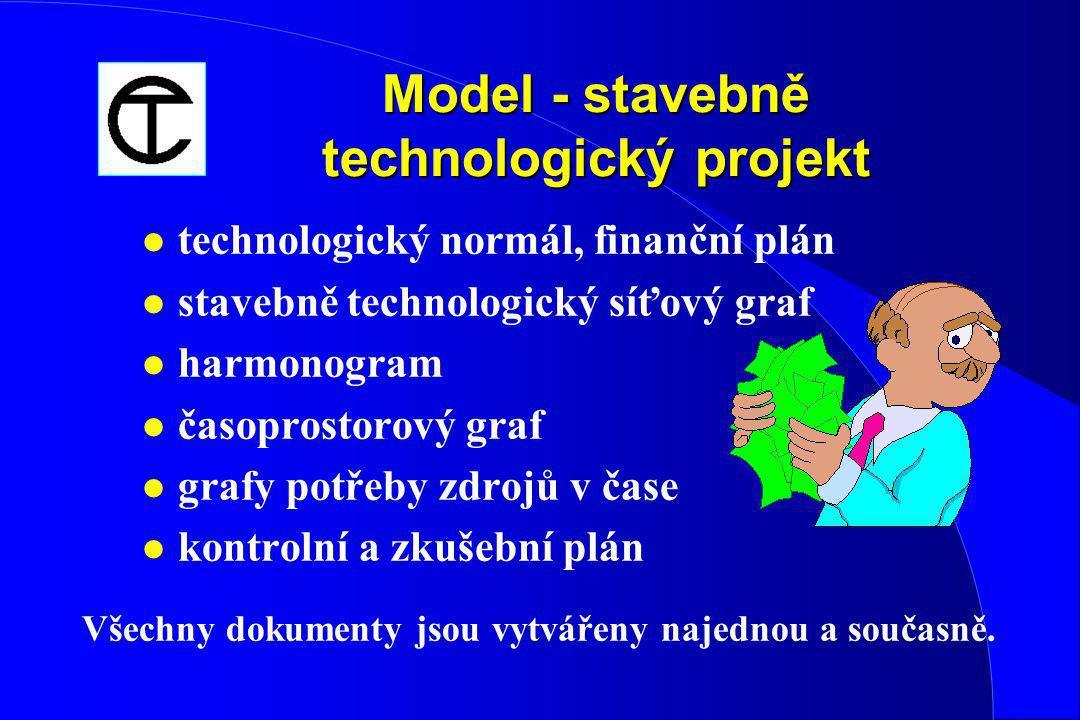 Model - stavebně technologický projekt