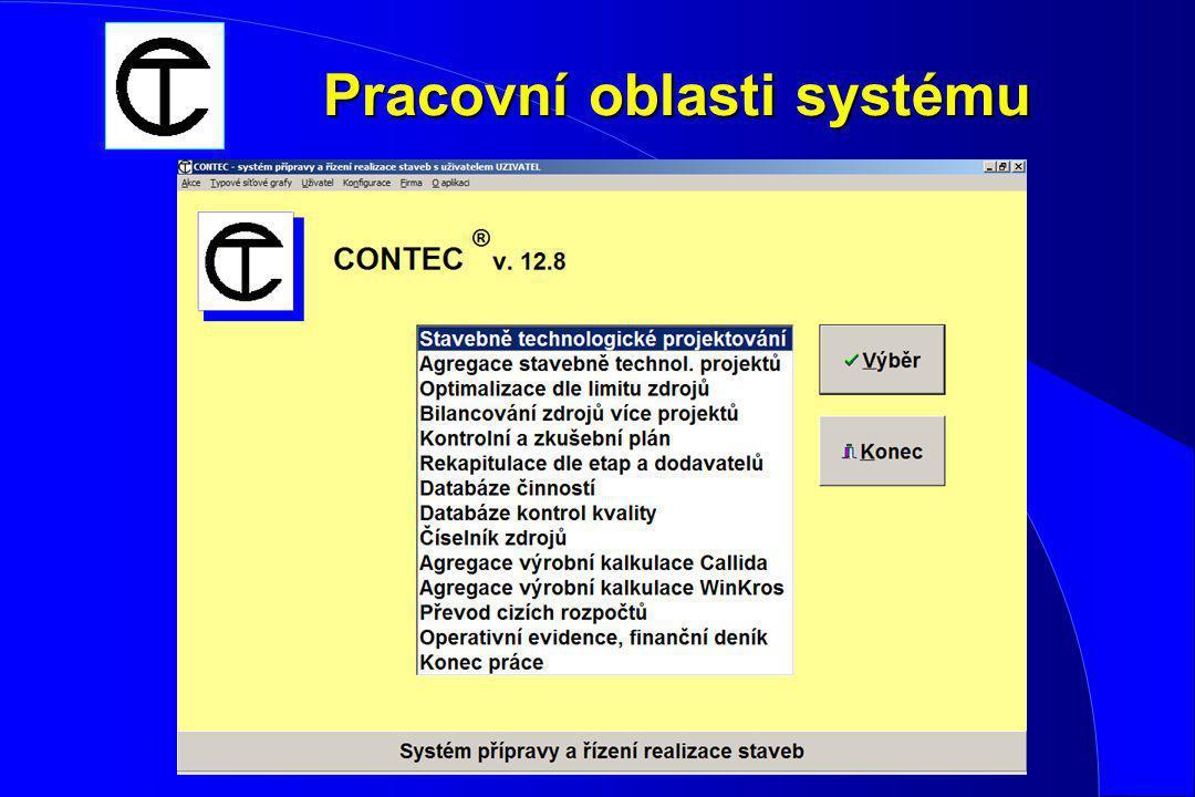 Pracovní oblasti systému