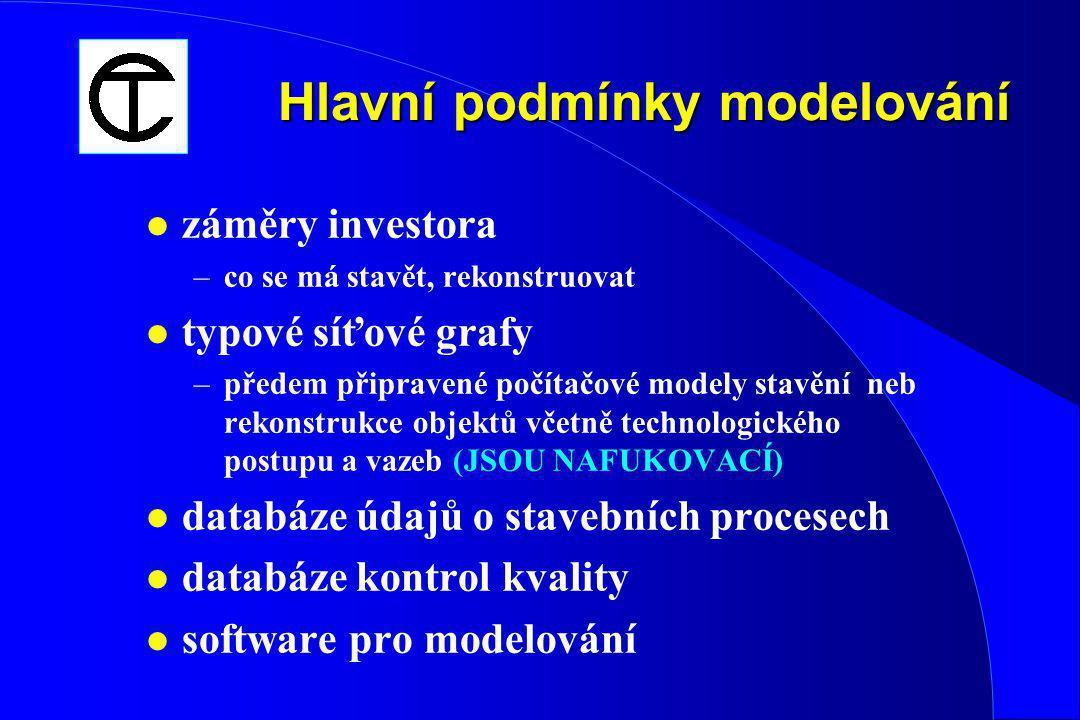 Hlavní podmínky modelování