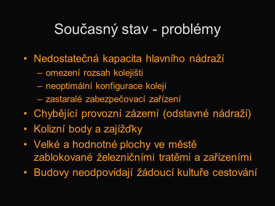 Současný stav - problémy