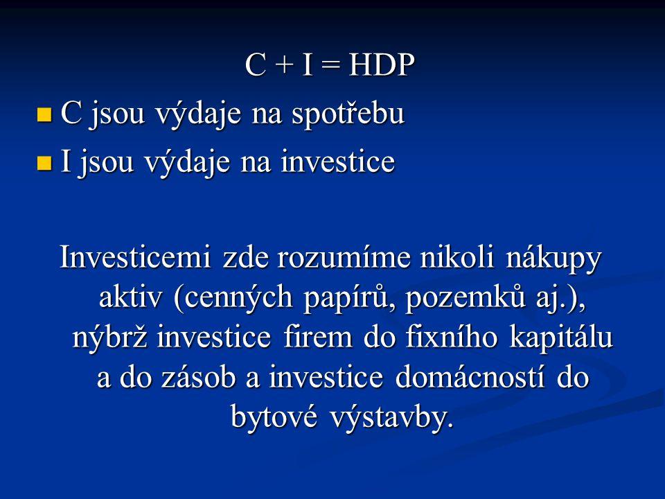 C + I = HDP C jsou výdaje na spotřebu. I jsou výdaje na investice.