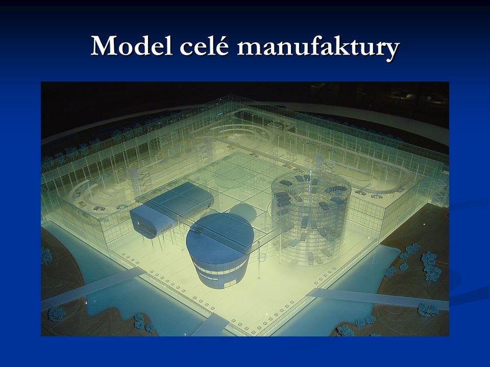 Model celé manufaktury