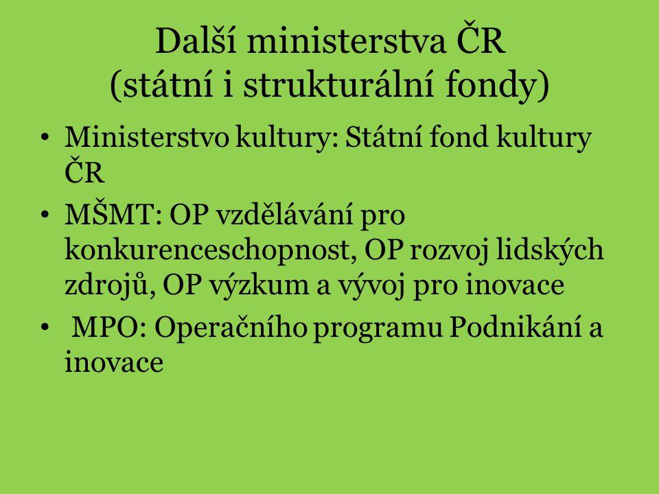 Další ministerstva ČR (státní i strukturální fondy)