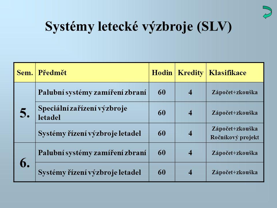 Systémy letecké výzbroje (SLV)