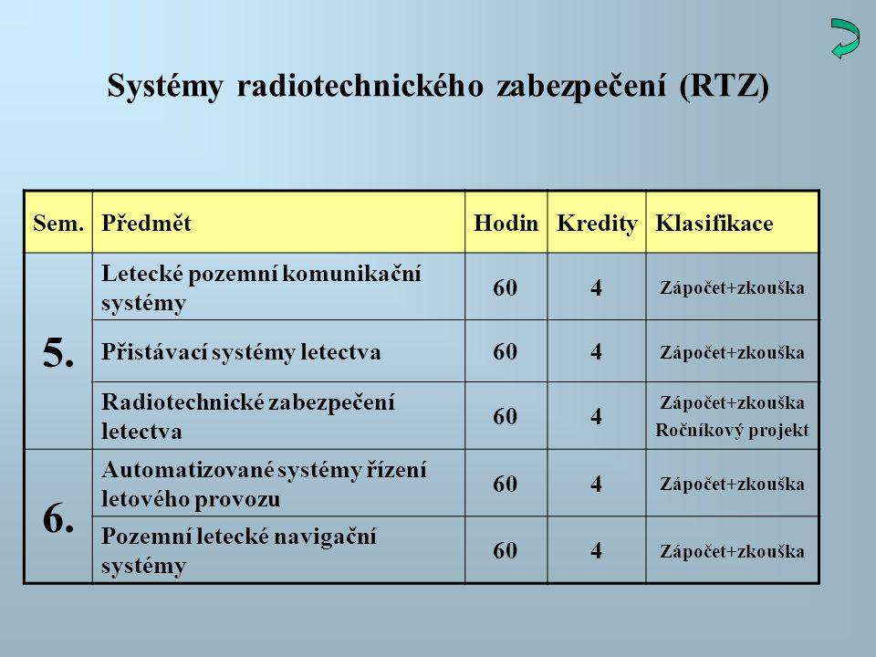 Systémy radiotechnického zabezpečení (RTZ)
