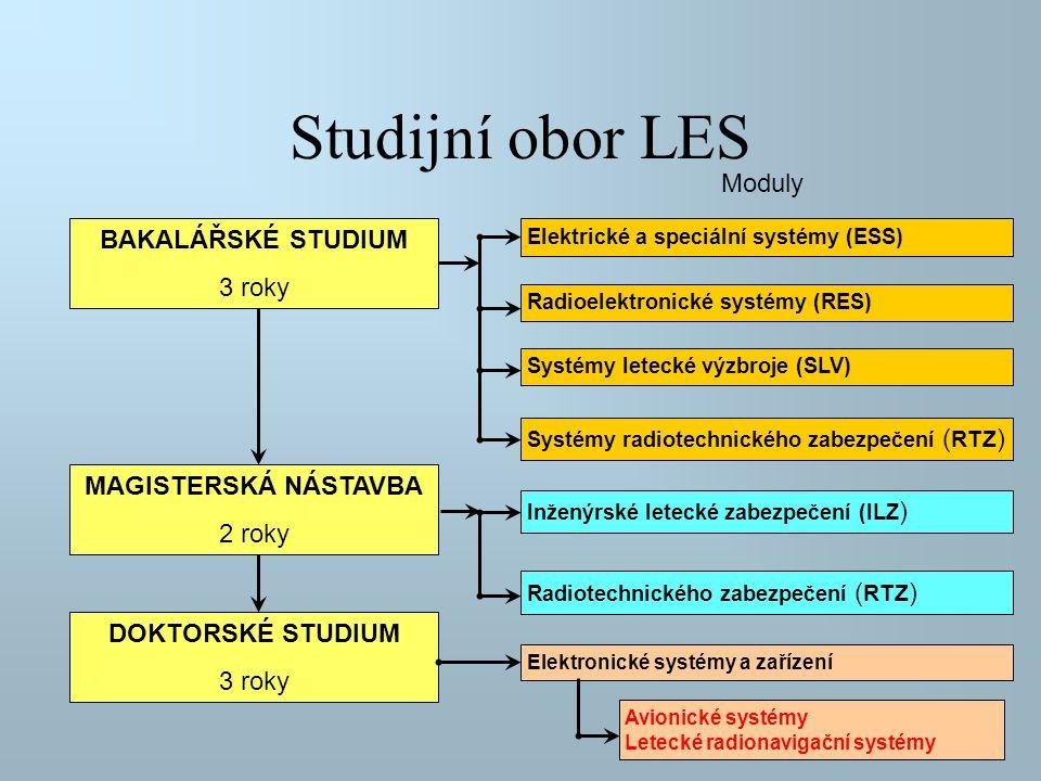 Studijní obor LES Moduly BAKALÁŘSKÉ STUDIUM 3 roky
