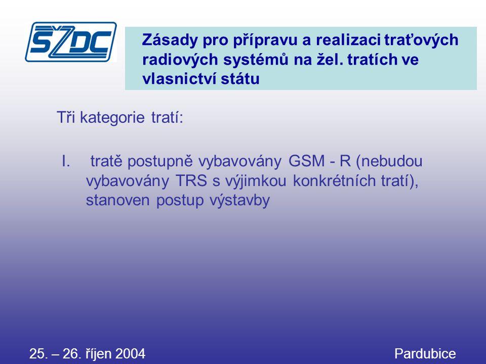 Zásady pro přípravu a realizaci traťových radiových systémů na žel