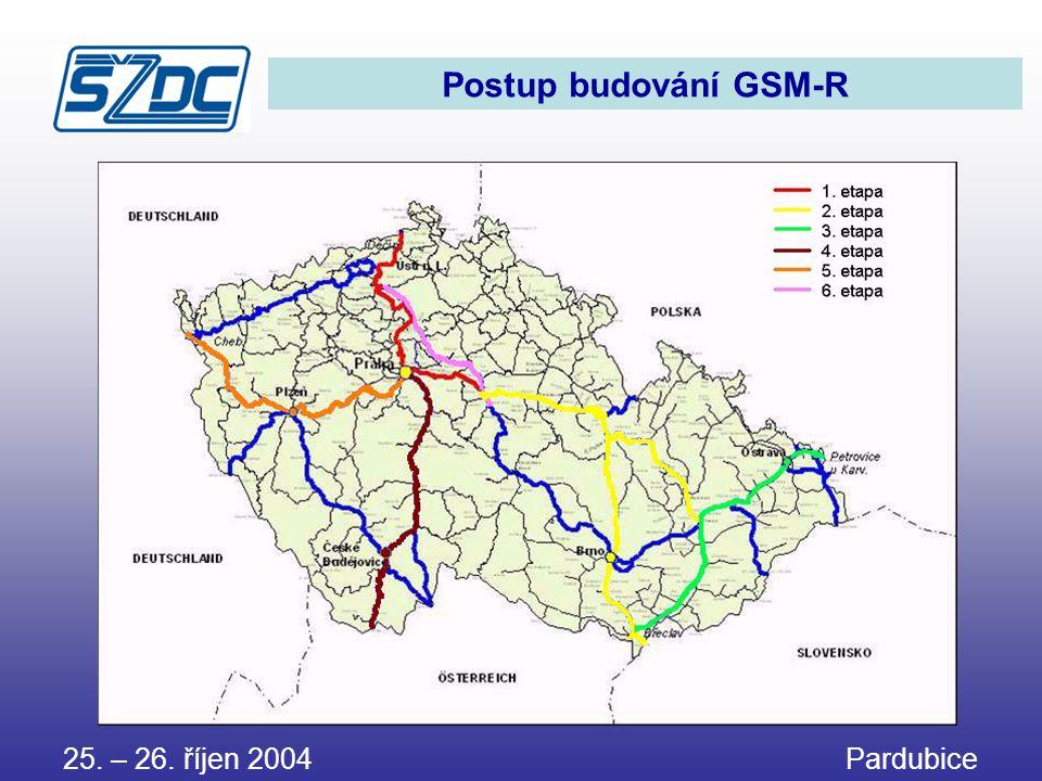 Postup budování GSM-R 25. – 26.