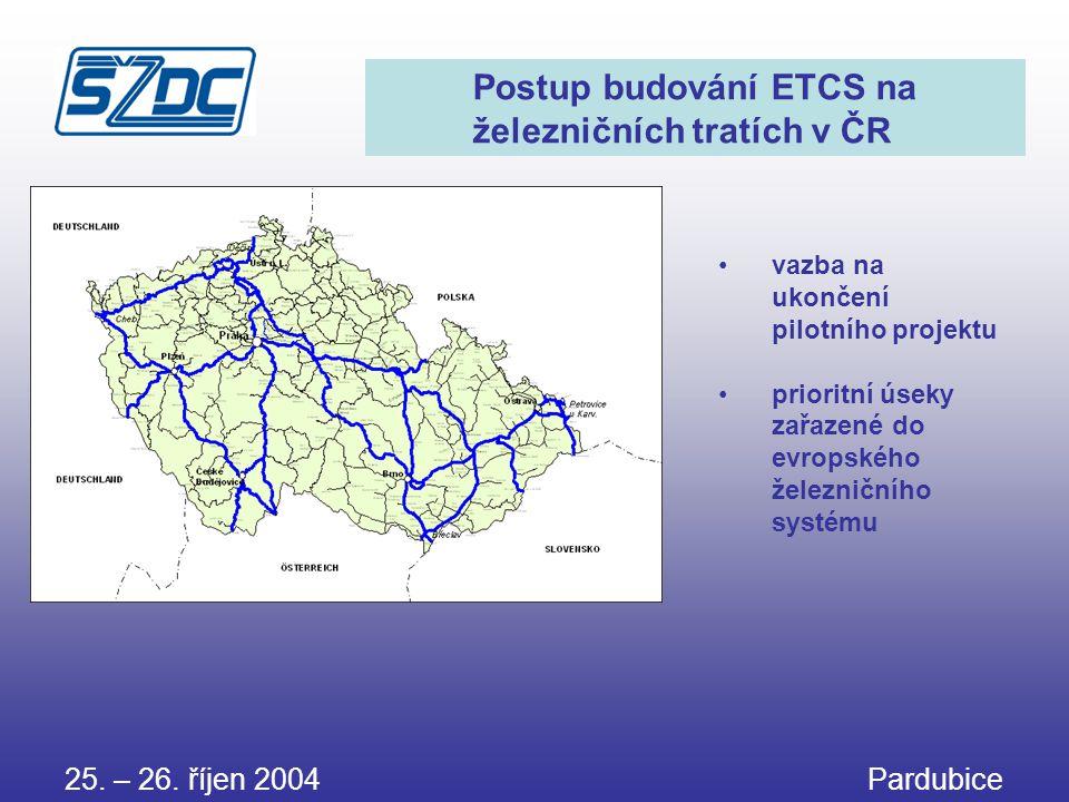 Postup budování ETCS na železničních tratích v ČR