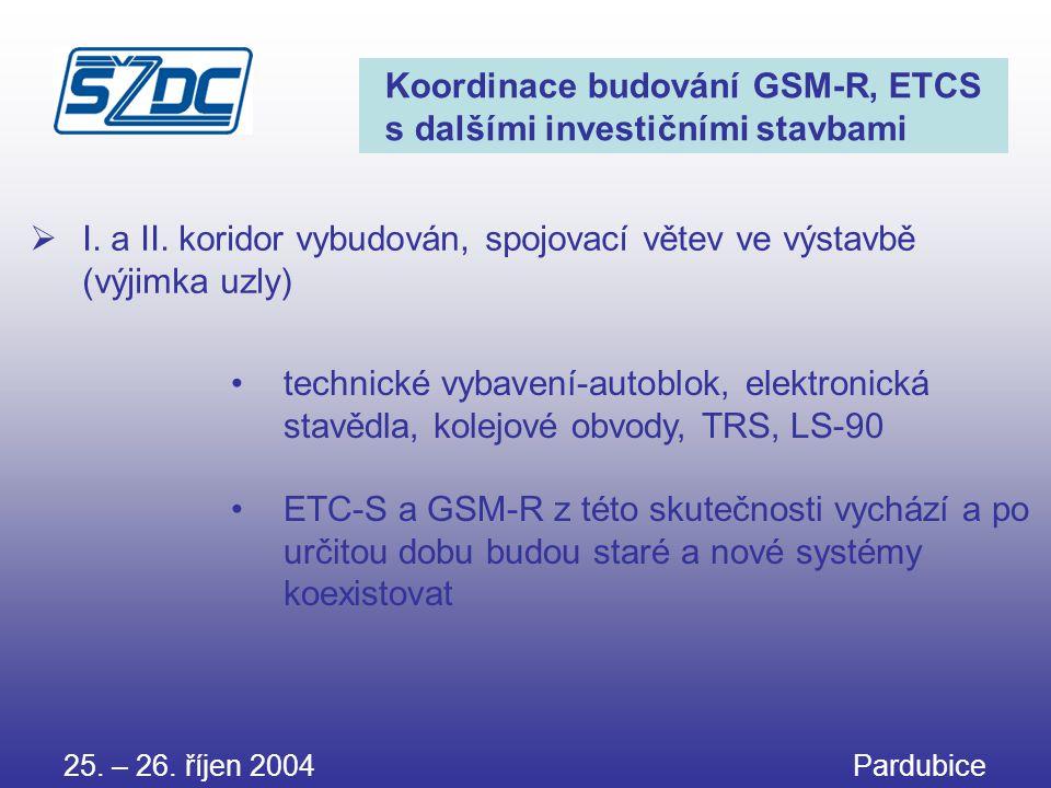 Koordinace budování GSM-R, ETCS s dalšími investičními stavbami