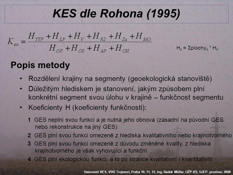 KES dle Rohona (1995) Popis metody