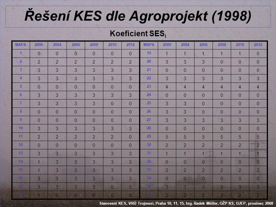 Řešení KES dle Agroprojekt (1998)