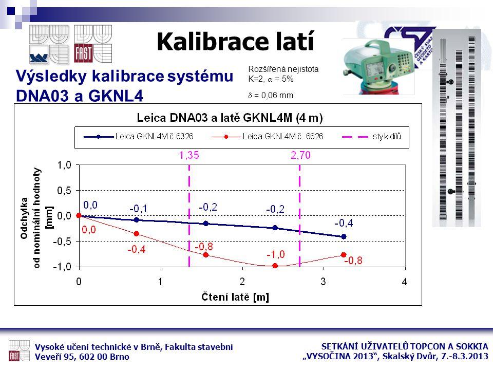 Kalibrace latí Výsledky kalibrace systému DNA03 a GKNL4