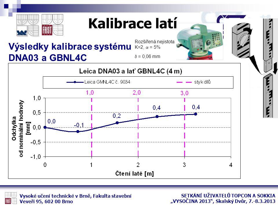 Kalibrace latí Výsledky kalibrace systému DNA03 a GBNL4C