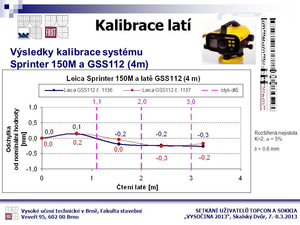 Kalibrace latí Výsledky kalibrace systému Sprinter 150M a GSS112 (4m)