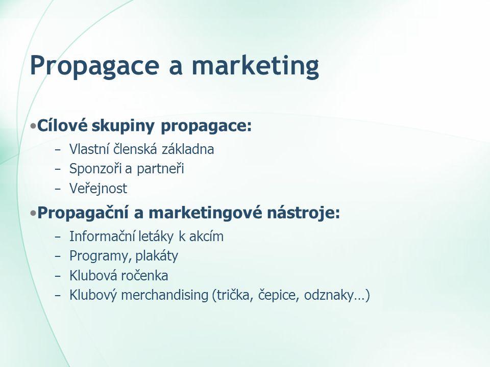 Propagace a marketing Cílové skupiny propagace: