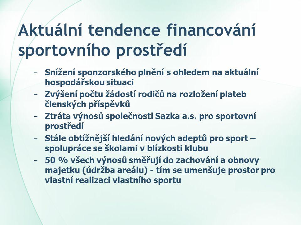 Aktuální tendence financování sportovního prostředí