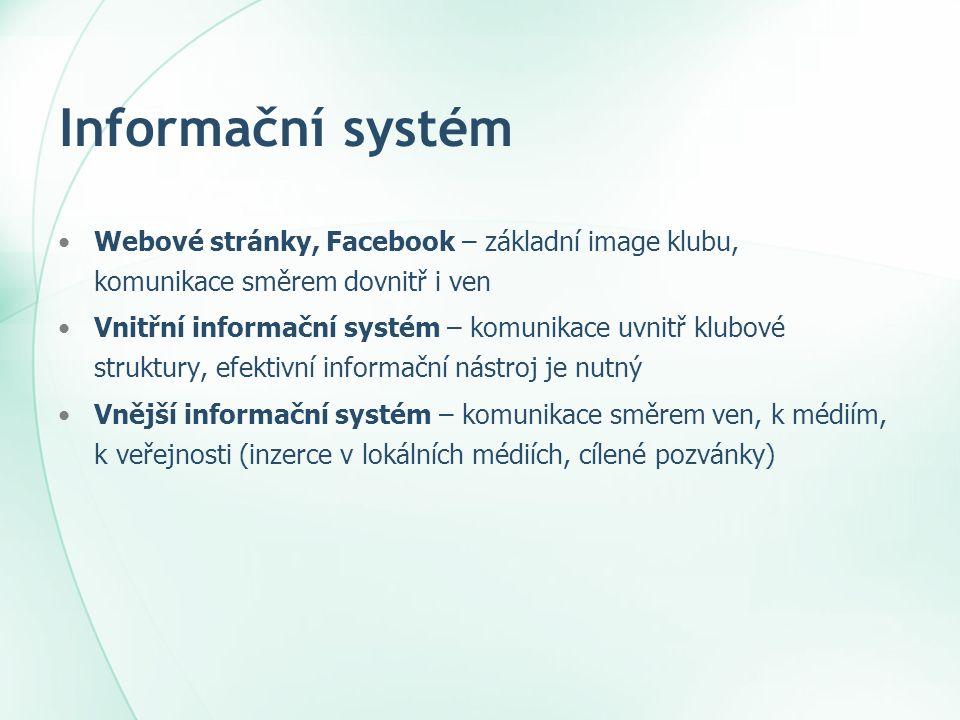 Informační systém Webové stránky, Facebook – základní image klubu, komunikace směrem dovnitř i ven.