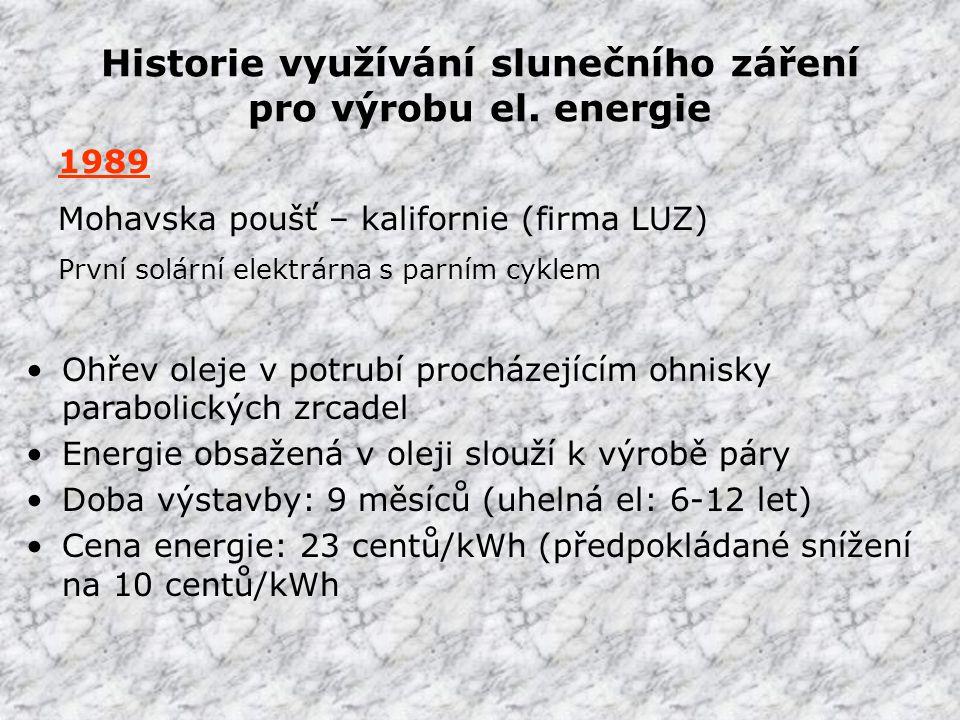 Historie využívání slunečního záření pro výrobu el. energie
