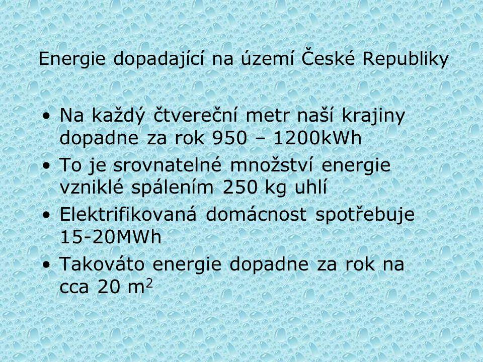 Energie dopadající na území České Republiky