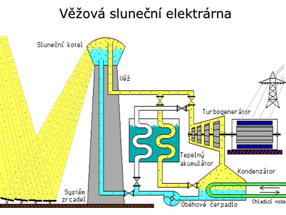 Věžová sluneční elektrárna