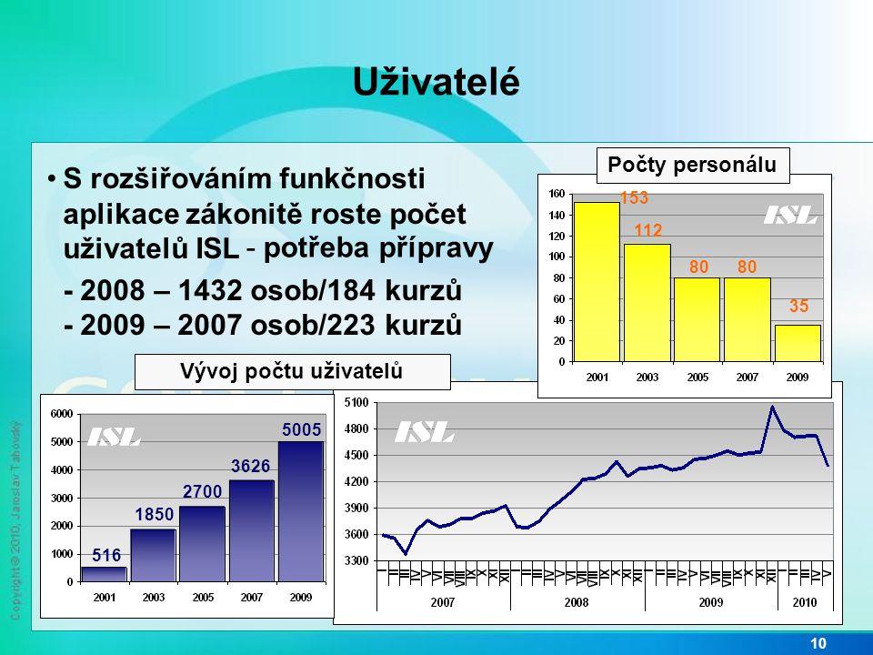 Uživatelé Počty personálu. S rozšiřováním funkčnosti aplikace zákonitě roste počet uživatelů ISL. - 2008 – 1432 osob/184 kurzů.