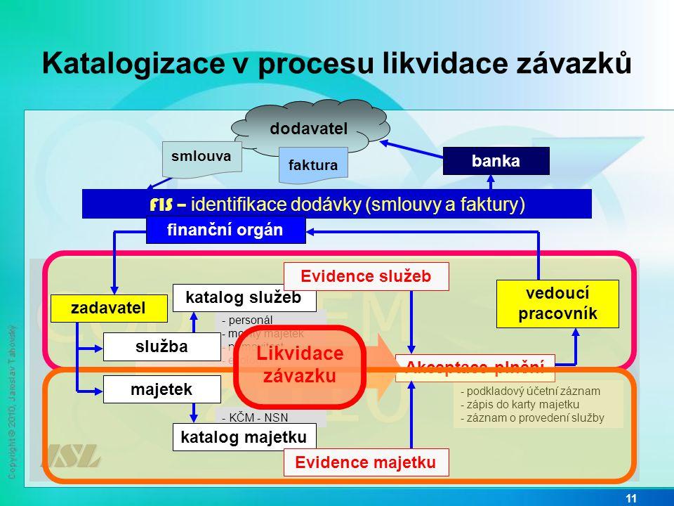 Katalogizace v procesu likvidace závazků