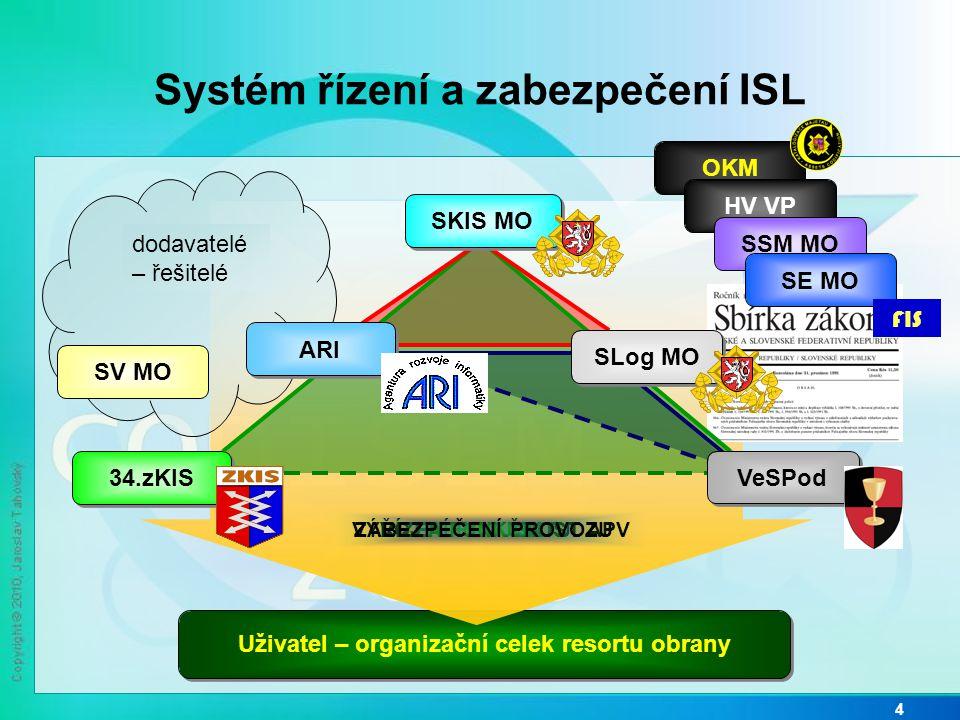 Systém řízení a zabezpečení ISL